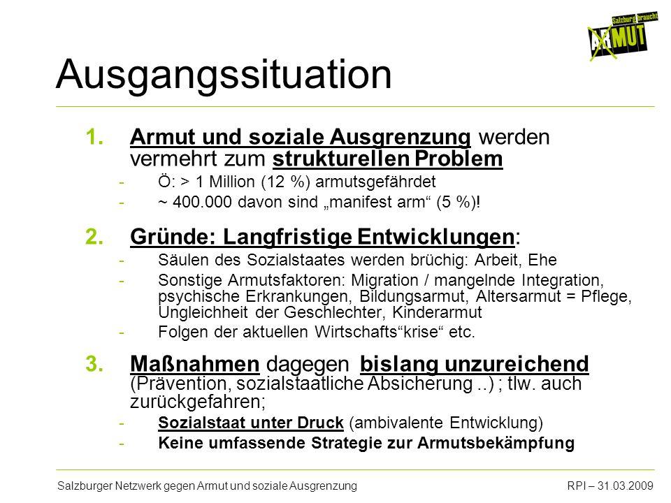 Salzburger Netzwerk gegen Armut und soziale AusgrenzungRPI – 31.03.2009 Ausgangssituation 1.Armut und soziale Ausgrenzung werden vermehrt zum strukturellen Problem -Ö: > 1 Million (12 %) armutsgefährdet -~ 400.000 davon sind manifest arm (5 %).