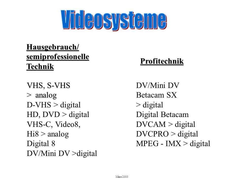 März 2003FernsehbildHDTV Breitwandfilm USA Cinemascope/Techniscope Breitwandfilm Europa 1,33:1 (4:3 ) 1,78:1 (16:9 ) 1,85:1 2,35:1 1,67:1 (5:3)