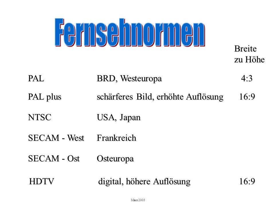 März 2003PAL PAL plus HDTV SECAM - West NTSC SECAM - Ost digital, höhere Auflösung schärferes Bild, erhöhte Auflösung BRD, Westeuropa USA, Japan Frankreich Osteuropa 4:3 16:9 16:9Breite zu Höhe