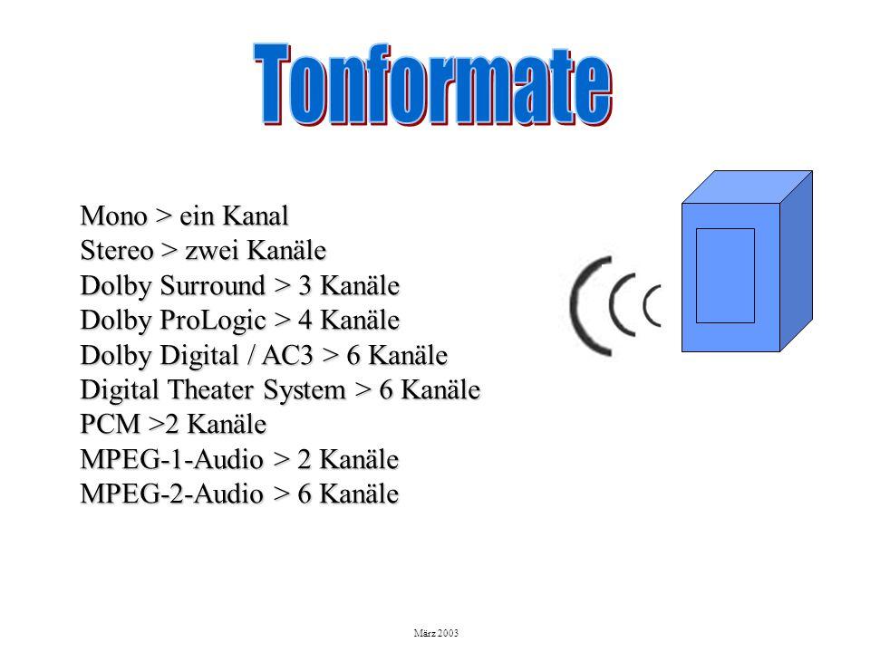 März 2003 Mono > ein Kanal Stereo > zwei Kanäle Dolby Surround > 3 Kanäle Dolby ProLogic > 4 Kanäle Dolby Digital / AC3 > 6 Kanäle Digital Theater Sys