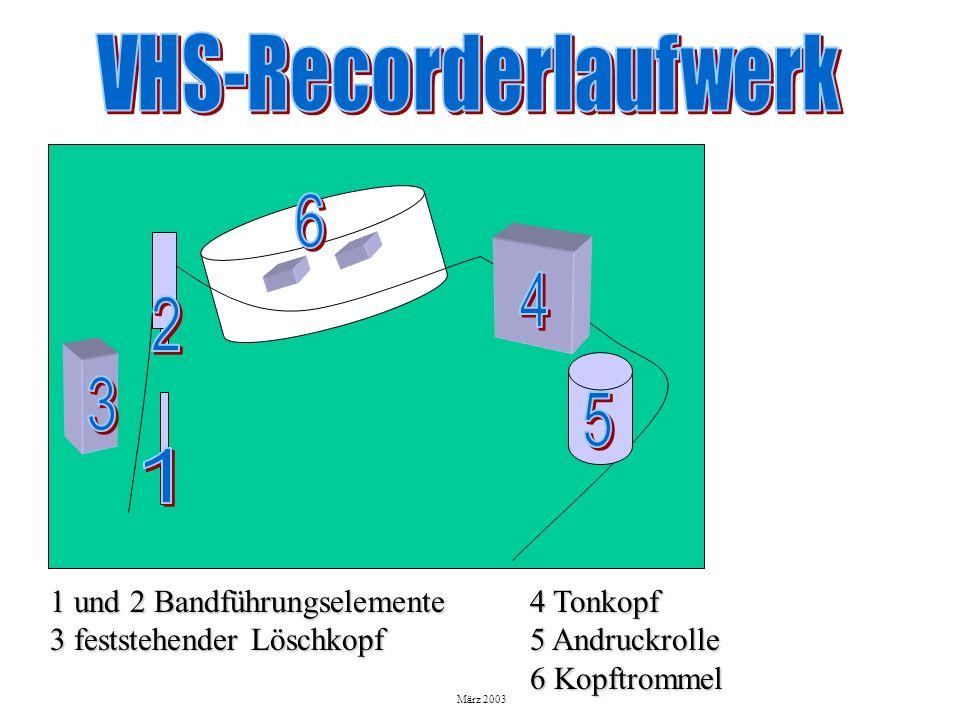März 2003 1 und 2 Bandführungselemente 3 feststehender Löschkopf 4 Tonkopf 5 Andruckrolle 6 Kopftrommel