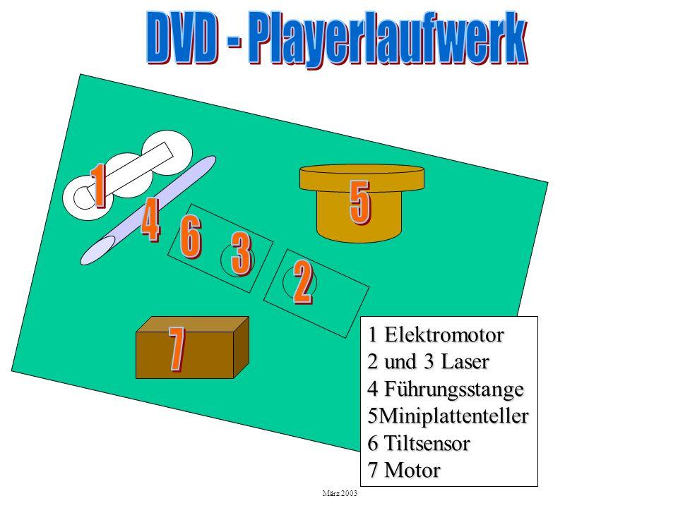 1 Elektromotor 2 und 3 Laser 4 Führungsstange 5Miniplattenteller 6 Tiltsensor 7 Motor