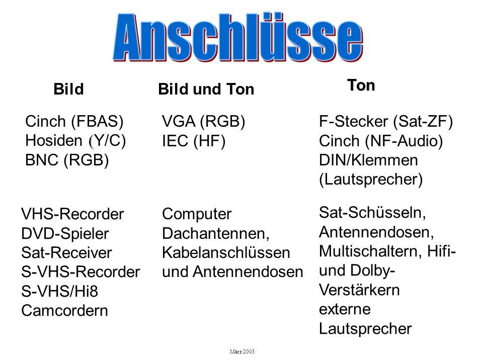 März 2003 Bild Cinch (FBAS) ( Hosiden ( Y/C) BNC (RGB) VHS-Recorder DVD-Spieler Sat-Receiver S-VHS-Recorder S-VHS/Hi8 Camcordern Bild und Ton VGA (RGB