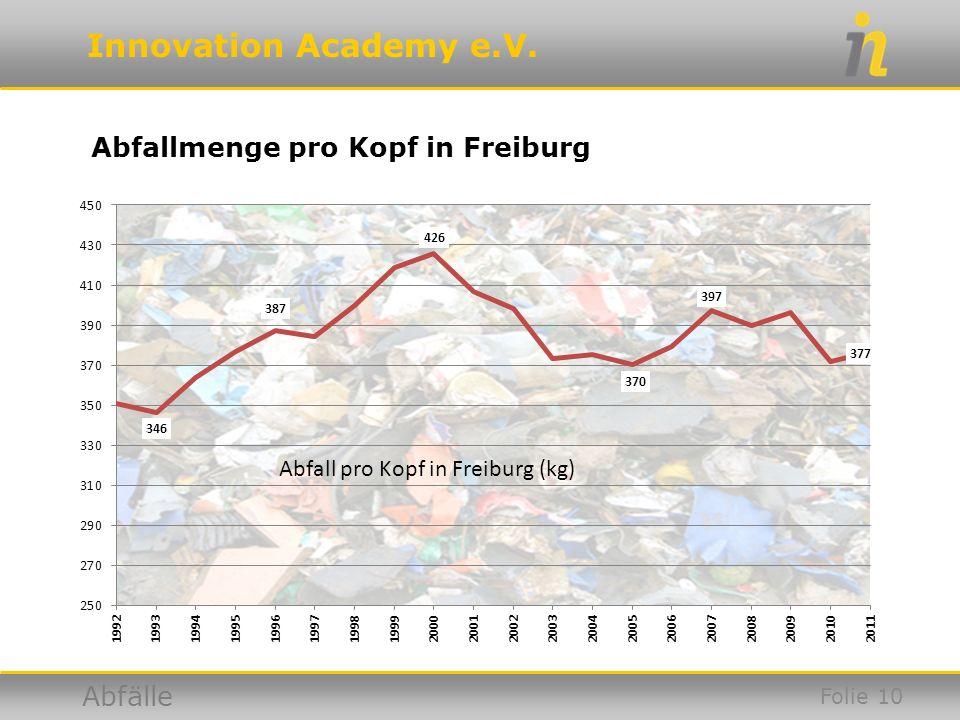 Innovation Academy e.V. Abfälle Abfallmenge pro Kopf in Freiburg Folie 10