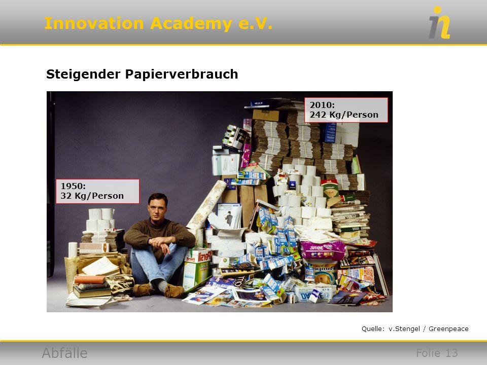 Innovation Academy e.V. Abfälle 2010: 242 Kg/Person 1950: 32 Kg/Person Quelle: v.Stengel / Greenpeace Steigender Papierverbrauch Folie 13
