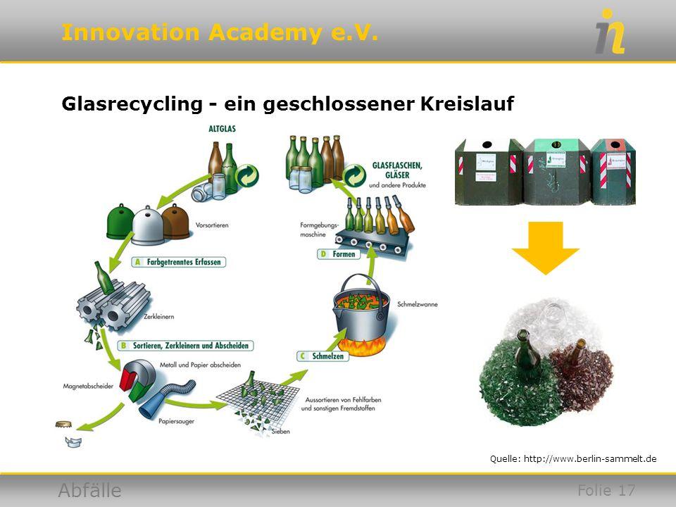 Innovation Academy e.V. Abfälle Glasrecycling - ein geschlossener Kreislauf Quelle: http://www.berlin-sammelt.de Folie 17
