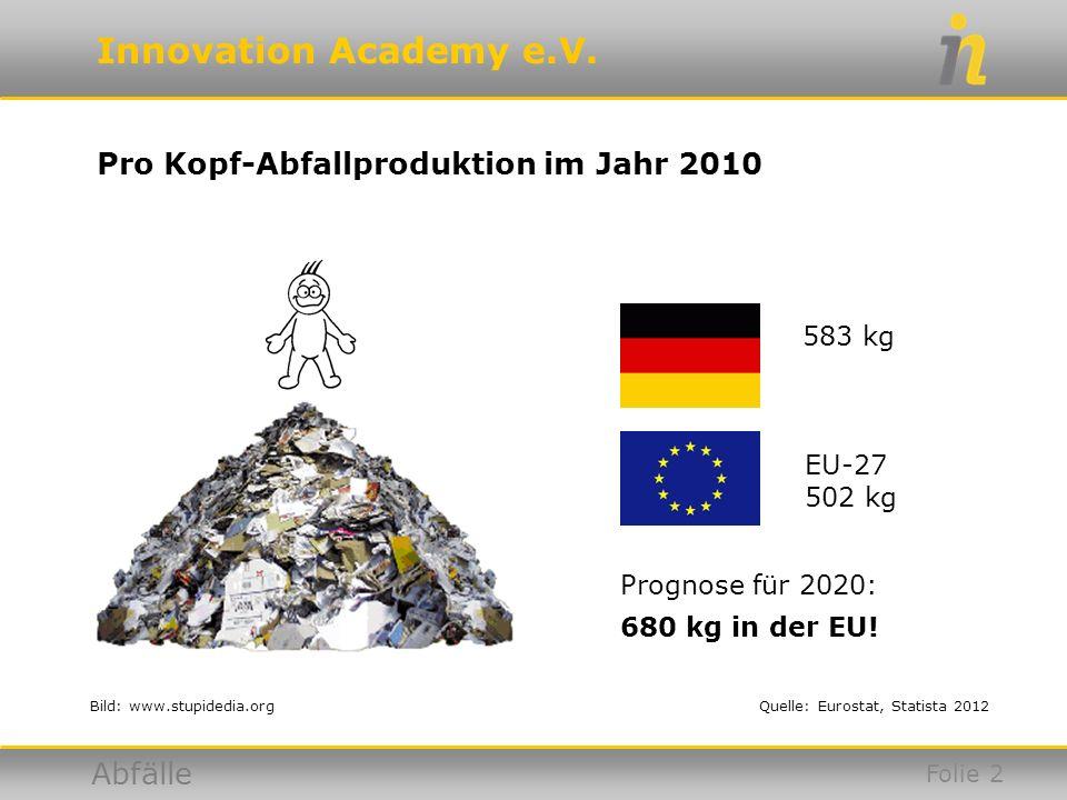 Innovation Academy e.V. Abfälle Pro Kopf-Abfallproduktion im Jahr 2010 Quelle: Eurostat, Statista 2012 EU-27 502 kg Prognose für 2020: 680 kg in der E