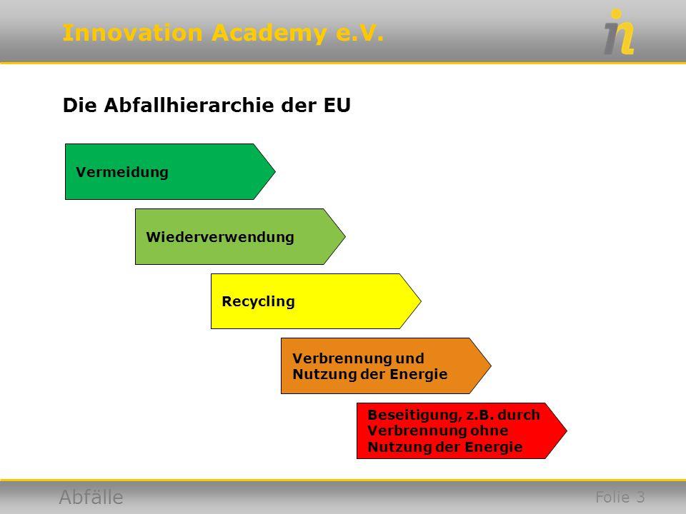 Innovation Academy e.V. Abfälle Die Abfallhierarchie der EU Vermeidung Wiederverwendung Recycling Verbrennung und Nutzung der Energie Beseitigung, z.B