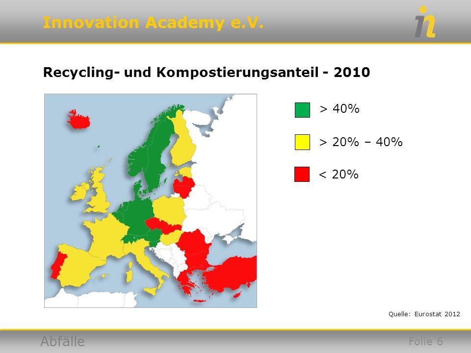 Innovation Academy e.V. Abfälle Recycling- und Kompostierungsanteil - 2010 Quelle: Eurostat 2012 > 40% > 20% – 40% < 20% Folie 6