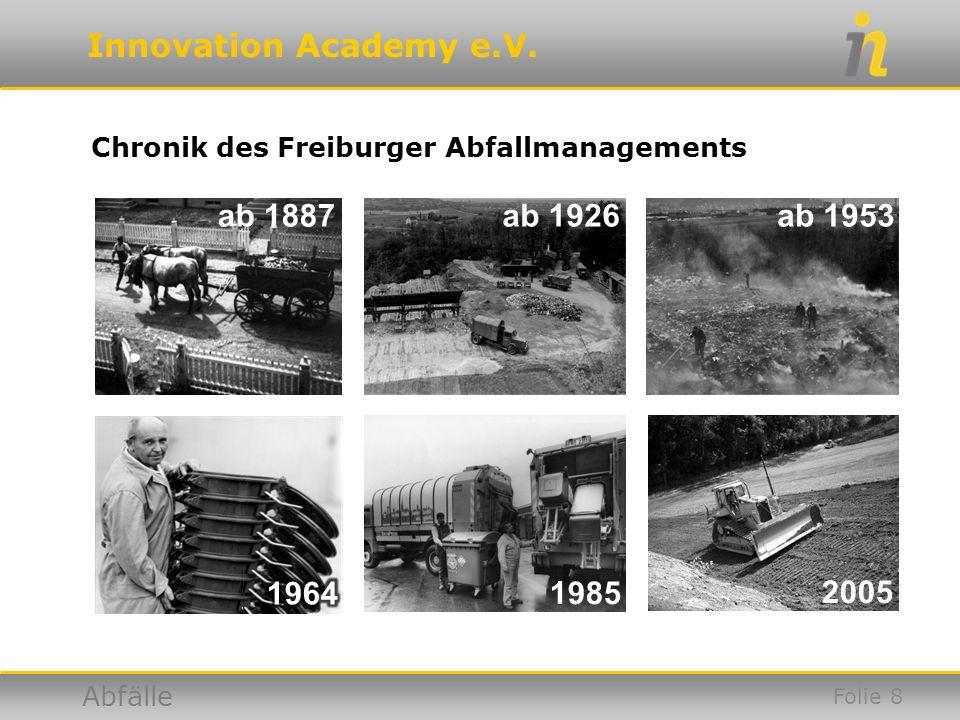 Innovation Academy e.V. Abfälle Chronik des Freiburger Abfallmanagements ab 1887ab 1926ab 1953 1985 2005 Folie 8