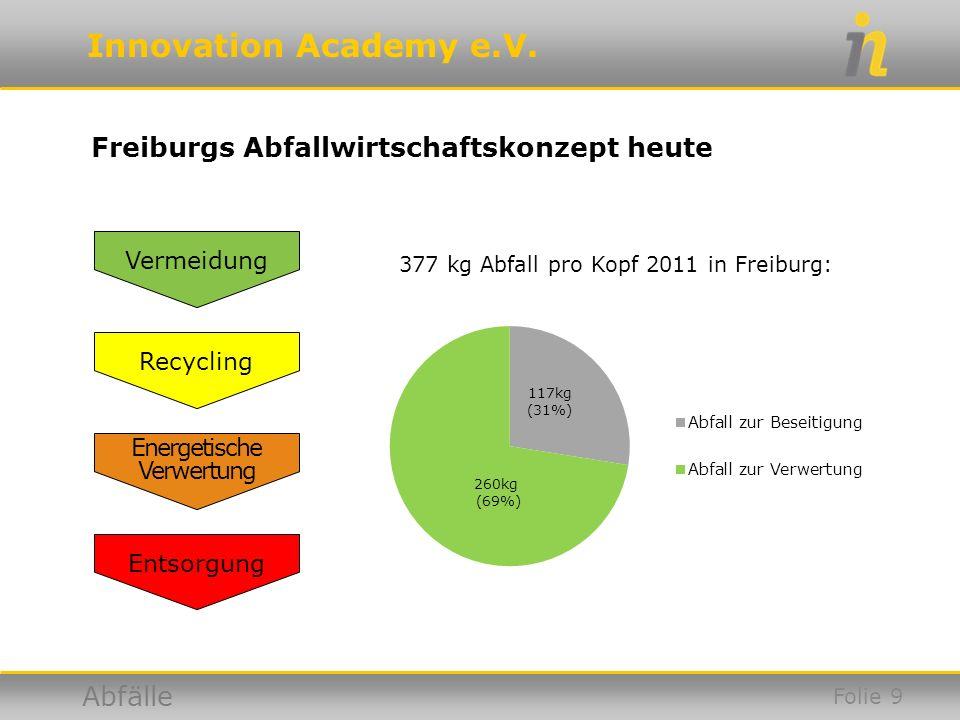 Innovation Academy e.V. Abfälle Freiburgs Abfallwirtschaftskonzept heute Vermeidung Recycling Energetische Verwertung Entsorgung 377 kg Abfall pro Kop