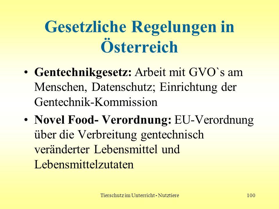 Tierschutz im Unterricht - Nutztiere100 Gesetzliche Regelungen in Österreich Gentechnikgesetz: Arbeit mit GVO`s am Menschen, Datenschutz; Einrichtung