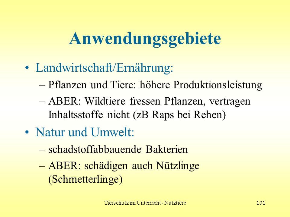 Tierschutz im Unterricht - Nutztiere101 Anwendungsgebiete Landwirtschaft/Ernährung: –Pflanzen und Tiere: höhere Produktionsleistung –ABER: Wildtiere f