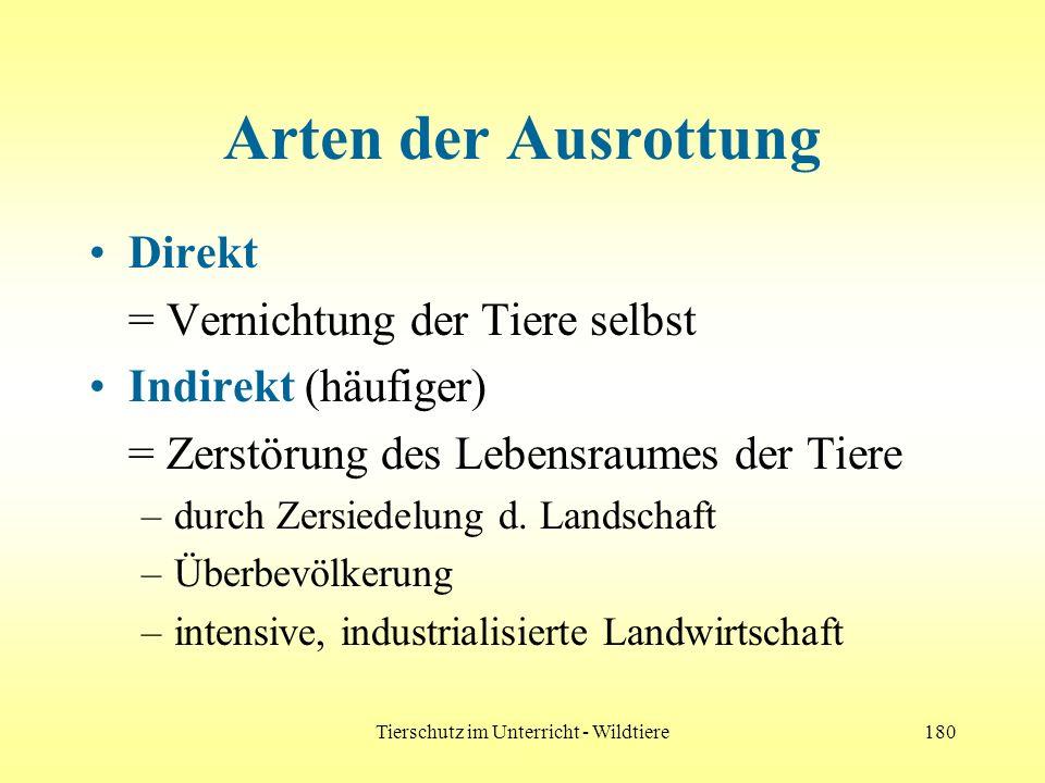 Tierschutz im Unterricht - Wildtiere180 Arten der Ausrottung Direkt = Vernichtung der Tiere selbst Indirekt (häufiger) = Zerstörung des Lebensraumes d