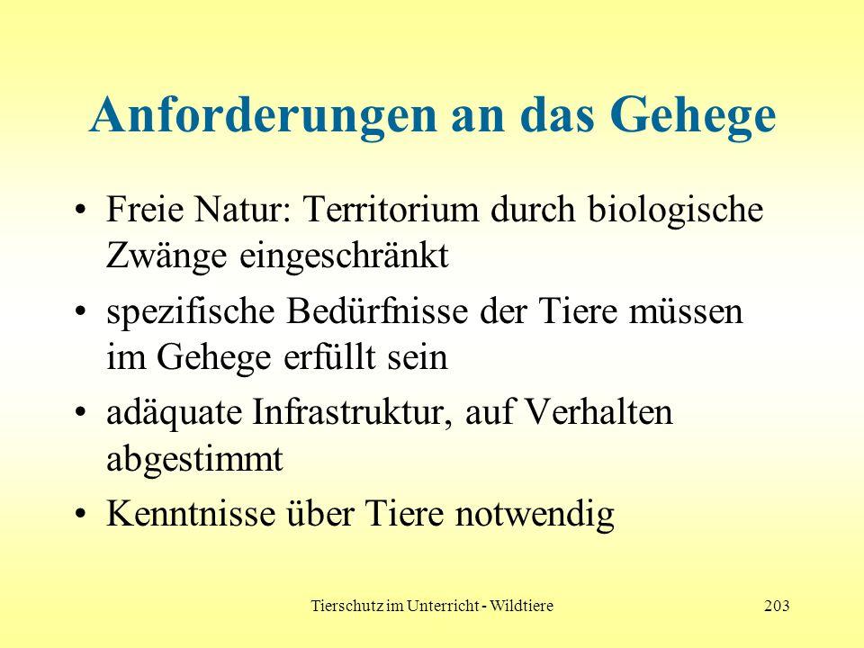 Tierschutz im Unterricht - Wildtiere203 Anforderungen an das Gehege Freie Natur: Territorium durch biologische Zwänge eingeschränkt spezifische Bedürf