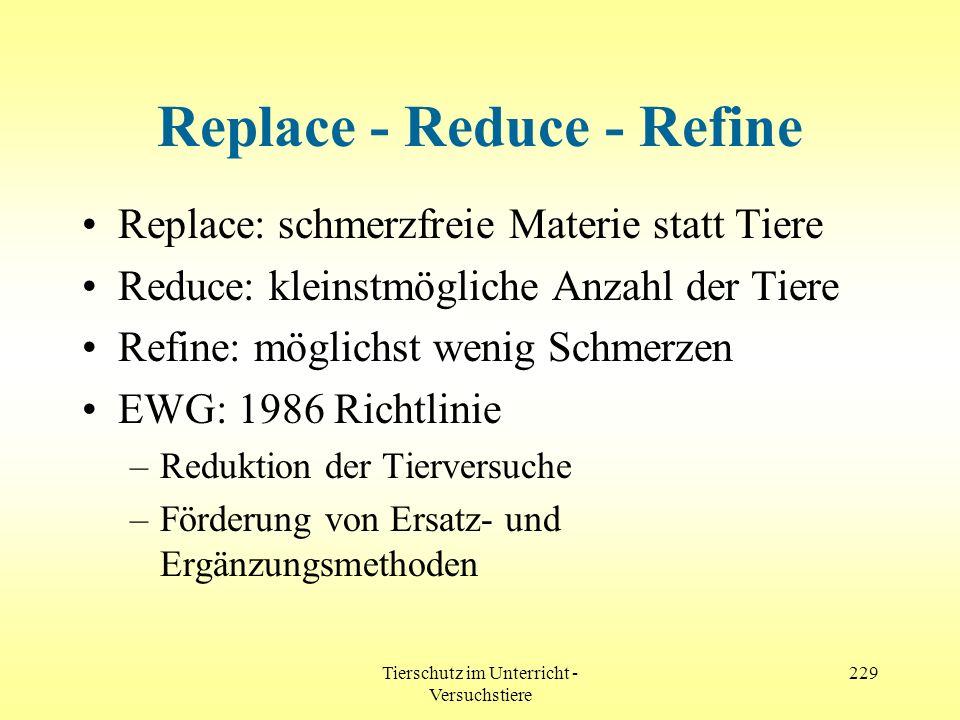 Tierschutz im Unterricht - Versuchstiere 229 Replace - Reduce - Refine Replace: schmerzfreie Materie statt Tiere Reduce: kleinstmögliche Anzahl der Ti