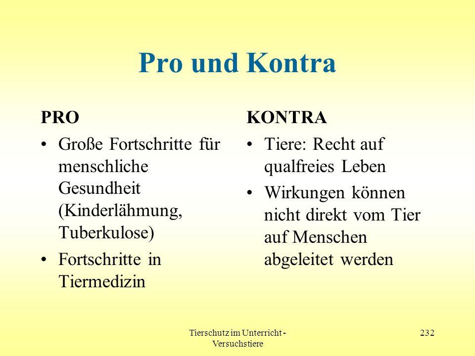 Tierschutz im Unterricht - Versuchstiere 232 Pro und Kontra PRO Große Fortschritte für menschliche Gesundheit (Kinderlähmung, Tuberkulose) Fortschritt