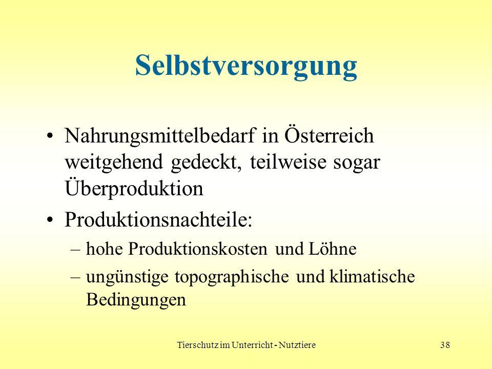 Tierschutz im Unterricht - Nutztiere38 Selbstversorgung Nahrungsmittelbedarf in Österreich weitgehend gedeckt, teilweise sogar Überproduktion Produkti