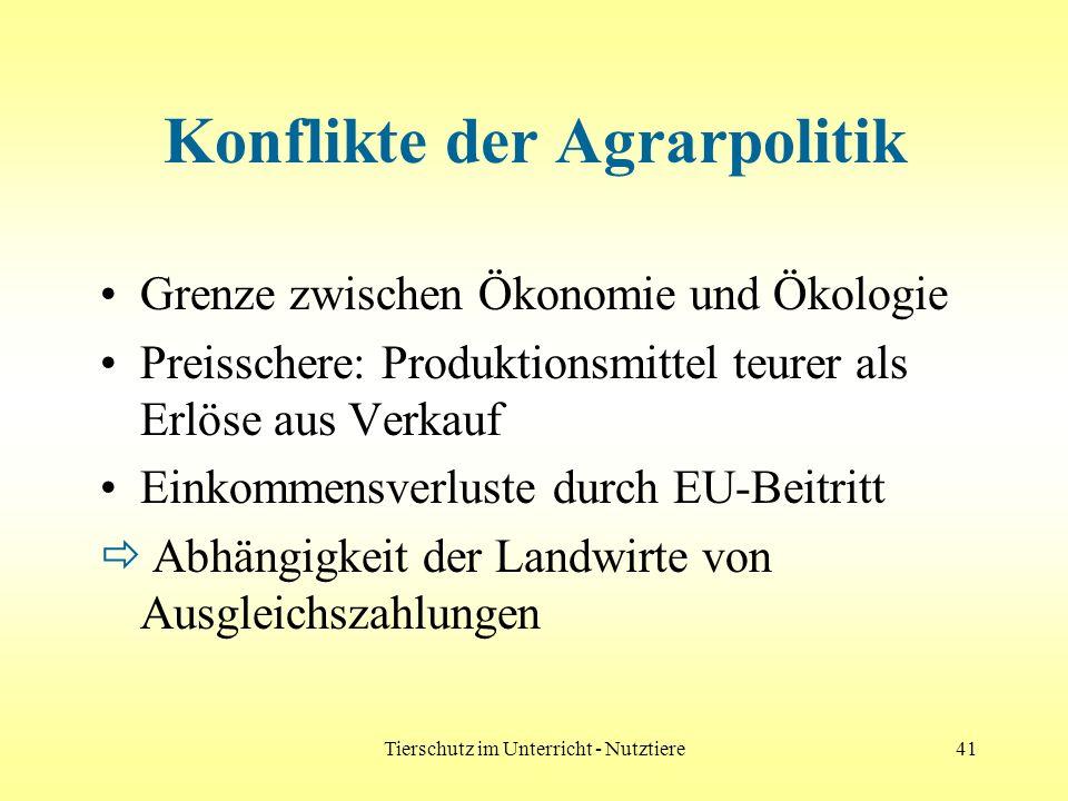 Tierschutz im Unterricht - Nutztiere41 Konflikte der Agrarpolitik Grenze zwischen Ökonomie und Ökologie Preisschere: Produktionsmittel teurer als Erlö