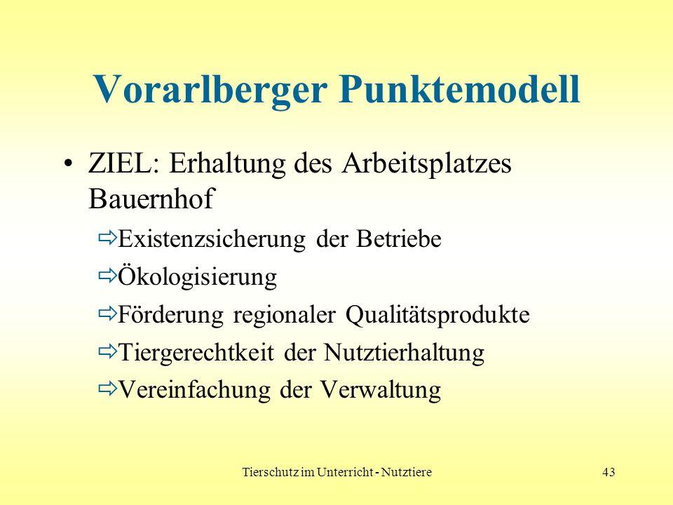Tierschutz im Unterricht - Nutztiere43 Vorarlberger Punktemodell ZIEL: Erhaltung des Arbeitsplatzes Bauernhof Existenzsicherung der Betriebe Ökologisi
