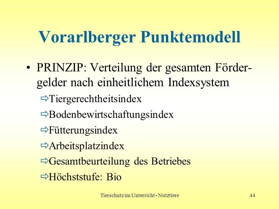 Tierschutz im Unterricht - Nutztiere44 Vorarlberger Punktemodell PRINZIP: Verteilung der gesamten Förder- gelder nach einheitlichem Indexsystem Tierge