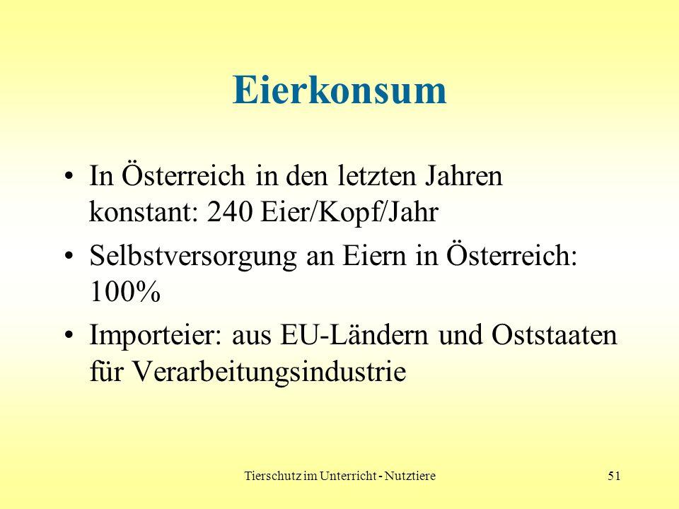 Tierschutz im Unterricht - Nutztiere51 Eierkonsum In Österreich in den letzten Jahren konstant: 240 Eier/Kopf/Jahr Selbstversorgung an Eiern in Österr