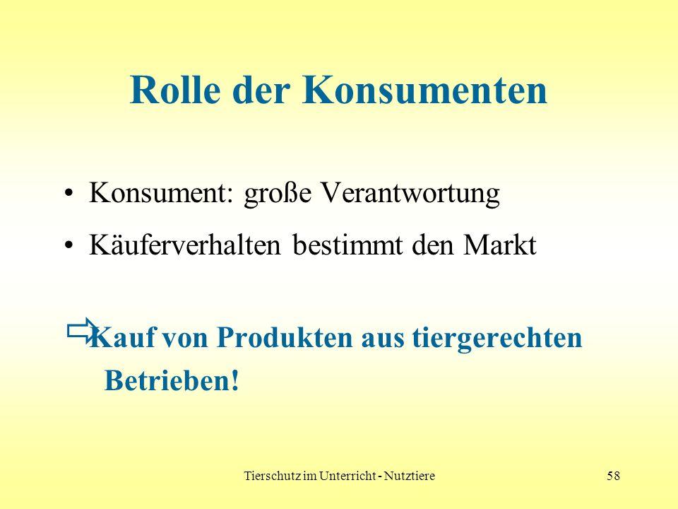 Tierschutz im Unterricht - Nutztiere58 Rolle der Konsumenten Konsument: große Verantwortung Käuferverhalten bestimmt den Markt Kauf von Produkten aus