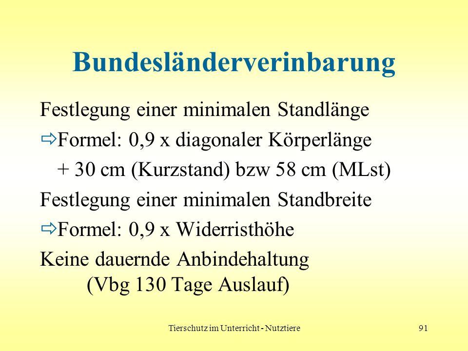 Tierschutz im Unterricht - Nutztiere91 Bundesländerverinbarung Festlegung einer minimalen Standlänge Formel: 0,9 x diagonaler Körperlänge + 30 cm (Kur