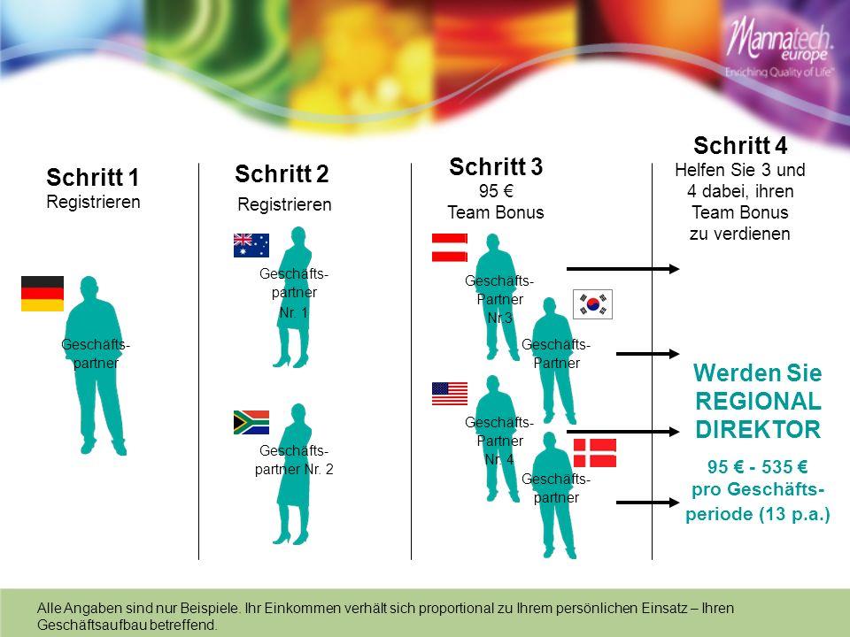 Schritt 1 Registrieren Schritt 2 Registrieren Schritt 3 95 Team Bonus Schritt 4 Helfen Sie 3 und 4 dabei, ihren Team Bonus zu verdienen Geschäfts- par