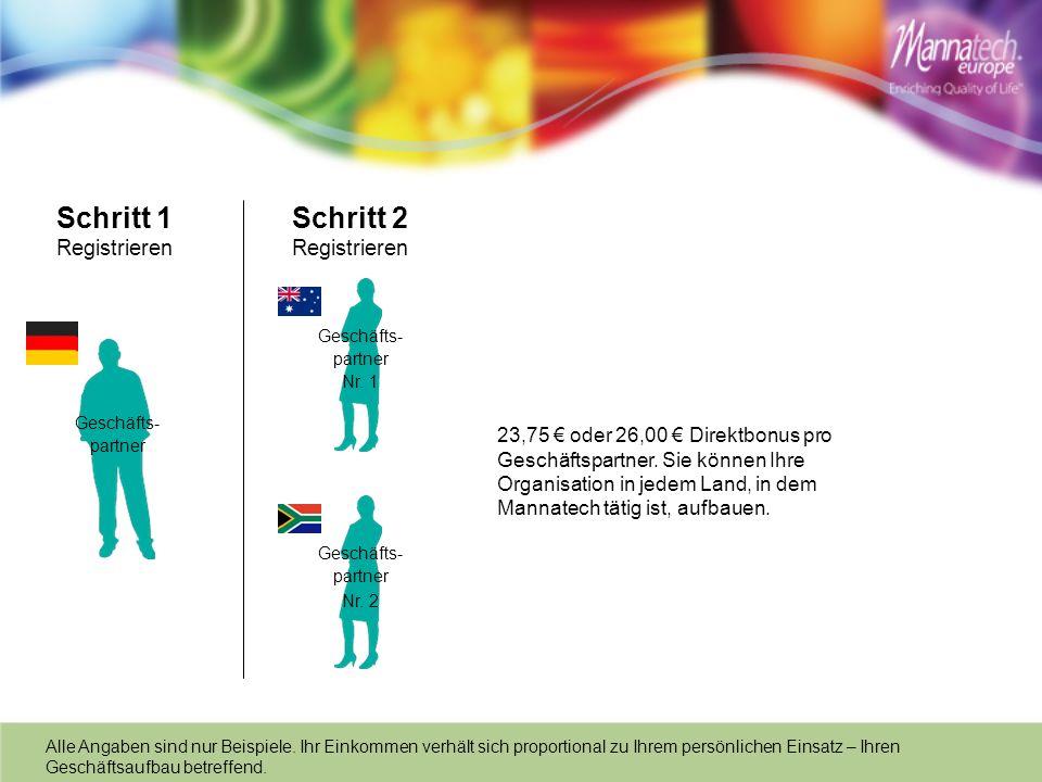 Schritt 1 Registrieren Schritt 2 Registrieren Geschäfts- partner Nr. 1 Geschäfts- partner Geschäfts- partner Nr. 2 23,75 oder 26,00 Direktbonus pro Ge