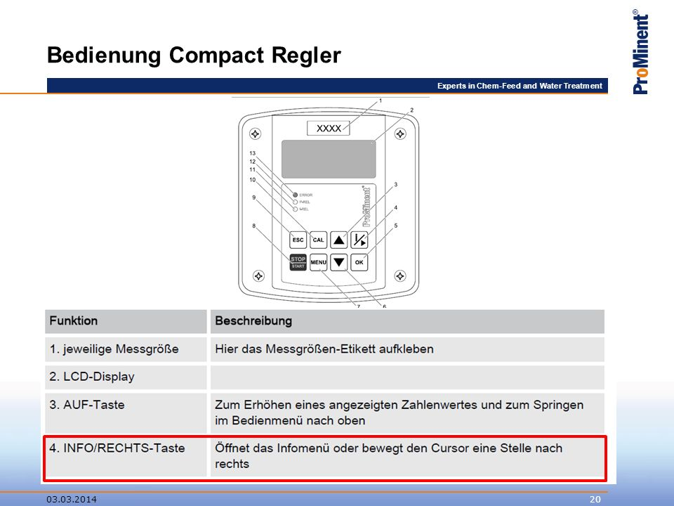 Experts in Chem-Feed and Water Treatment Bedienung Compact Regler 03.03.201420