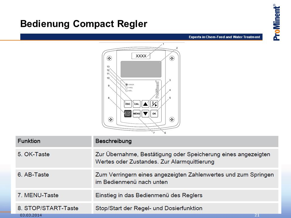 Experts in Chem-Feed and Water Treatment Bedienung Compact Regler 03.03.201421