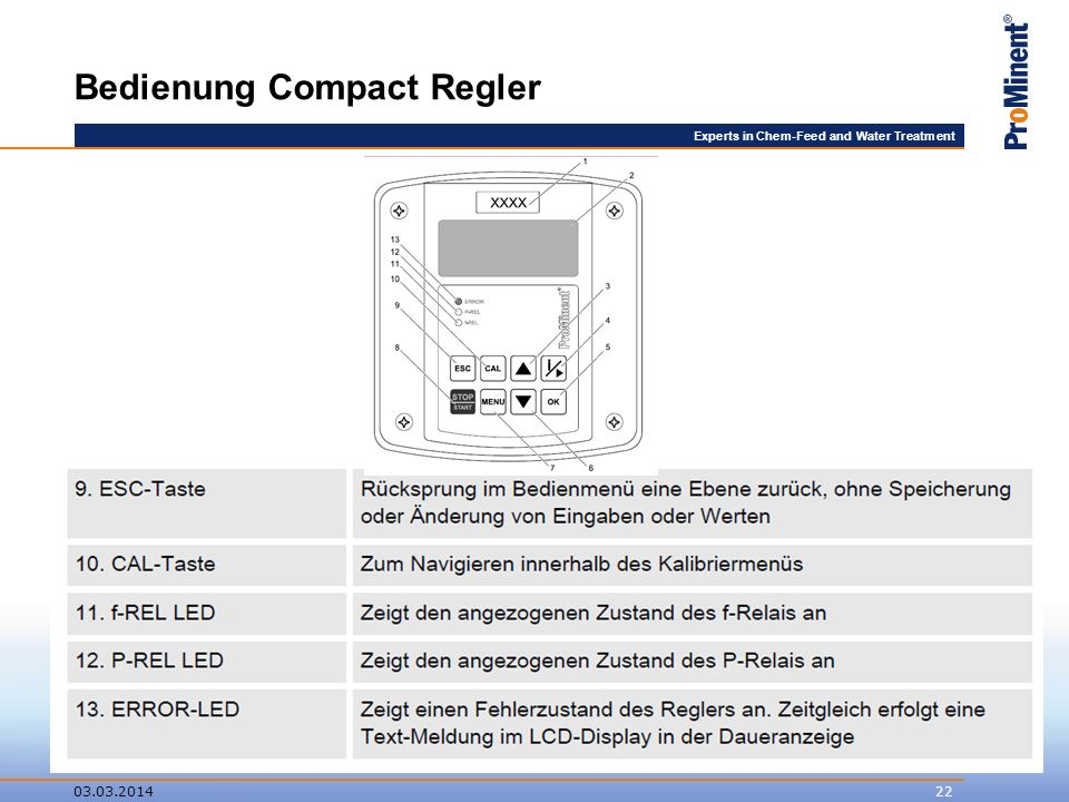 Experts in Chem-Feed and Water Treatment Bedienung Compact Regler 03.03.201422