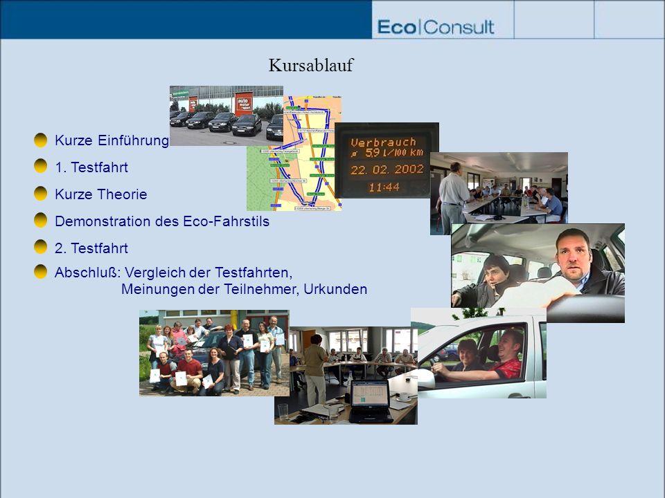 1. Testfahrt Kurze Theorie Demonstration des Eco-Fahrstils 2. Testfahrt Abschluß: Vergleich der Testfahrten, Meinungen der Teilnehmer, Urkunden Kurze