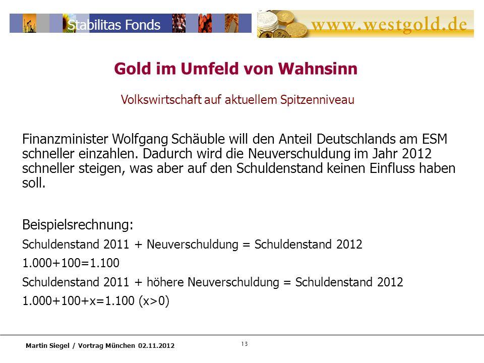 13 Martin Siegel / Vortrag München 02.11.2012 Stabilitas Fonds Gold im Umfeld von Wahnsinn Volkswirtschaft auf aktuellem Spitzenniveau Finanzminister Wolfgang Schäuble will den Anteil Deutschlands am ESM schneller einzahlen.