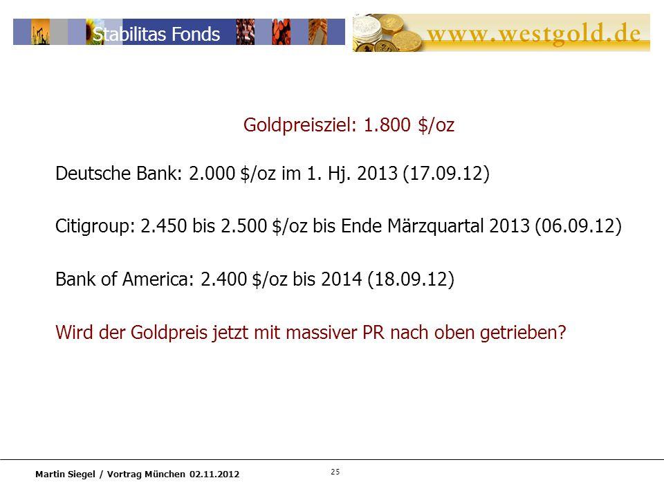 25 Martin Siegel / Vortrag München 02.11.2012 Stabilitas Fonds Goldpreisziel: 1.800 $/oz Deutsche Bank: 2.000 $/oz im 1.