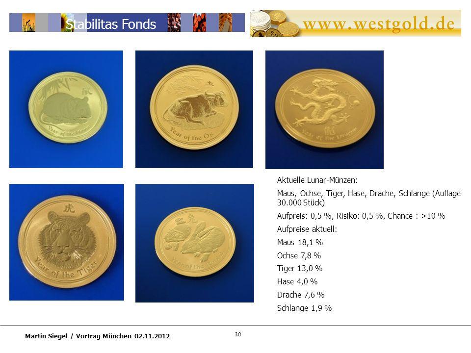 30 Martin Siegel / Vortrag München 02.11.2012 Stabilitas Fonds Aktuelle Lunar-Münzen: Maus, Ochse, Tiger, Hase, Drache, Schlange (Auflage 30.000 Stück) Aufpreis: 0,5 %, Risiko: 0,5 %, Chance : >10 % Aufpreise aktuell: Maus 18,1 % Ochse 7,8 % Tiger 13,0 % Hase 4,0 % Drache 7,6 % Schlange 1,9 %