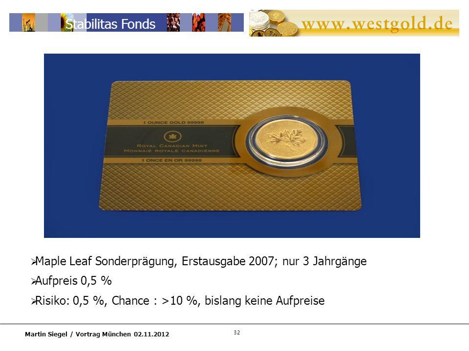 32 Martin Siegel / Vortrag München 02.11.2012 Stabilitas Fonds Maple Leaf Sonderprägung, Erstausgabe 2007; nur 3 Jahrgänge Aufpreis 0,5 % Risiko: 0,5 %, Chance : >10 %, bislang keine Aufpreise