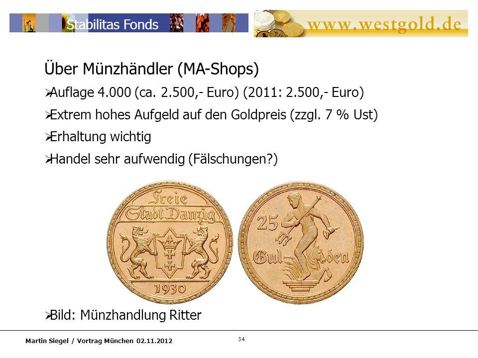 34 Martin Siegel / Vortrag München 02.11.2012 Stabilitas Fonds Über Münzhändler (MA-Shops) Auflage 4.000 (ca.