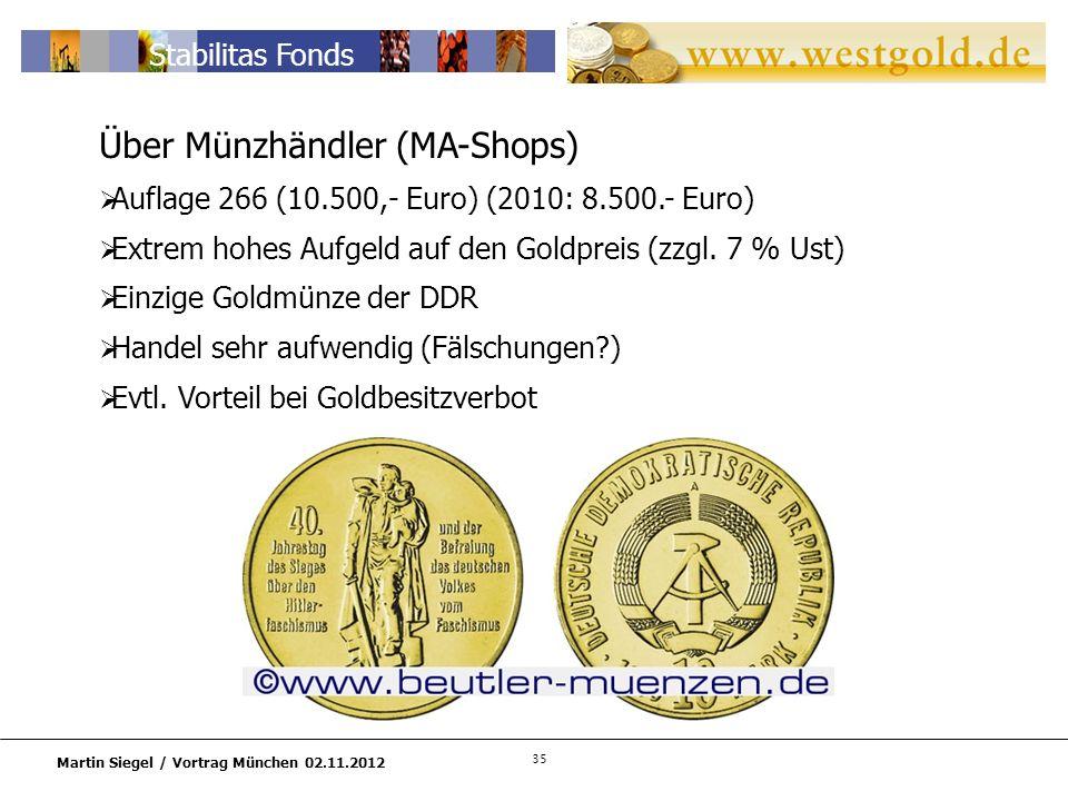 35 Martin Siegel / Vortrag München 02.11.2012 Stabilitas Fonds Über Münzhändler (MA-Shops) Auflage 266 (10.500,- Euro) (2010: 8.500.- Euro) Extrem hohes Aufgeld auf den Goldpreis (zzgl.