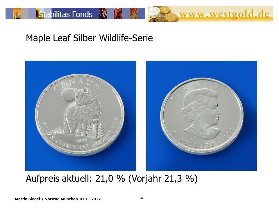 38 Martin Siegel / Vortrag München 02.11.2012 Stabilitas Fonds Maple Leaf Silber Wildlife-Serie Aufpreis aktuell: 21,0 % (Vorjahr 21,3 %)