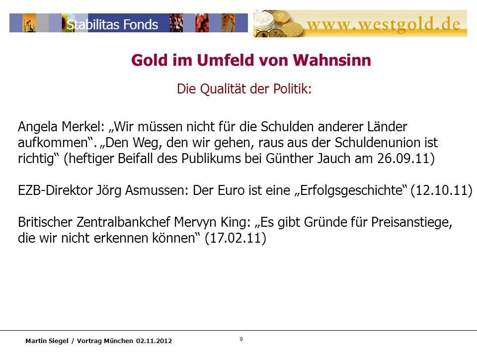 9 Martin Siegel / Vortrag München 02.11.2012 Stabilitas Fonds Die Qualität der Politik: Angela Merkel: Wir müssen nicht für die Schulden anderer Länder aufkommen.