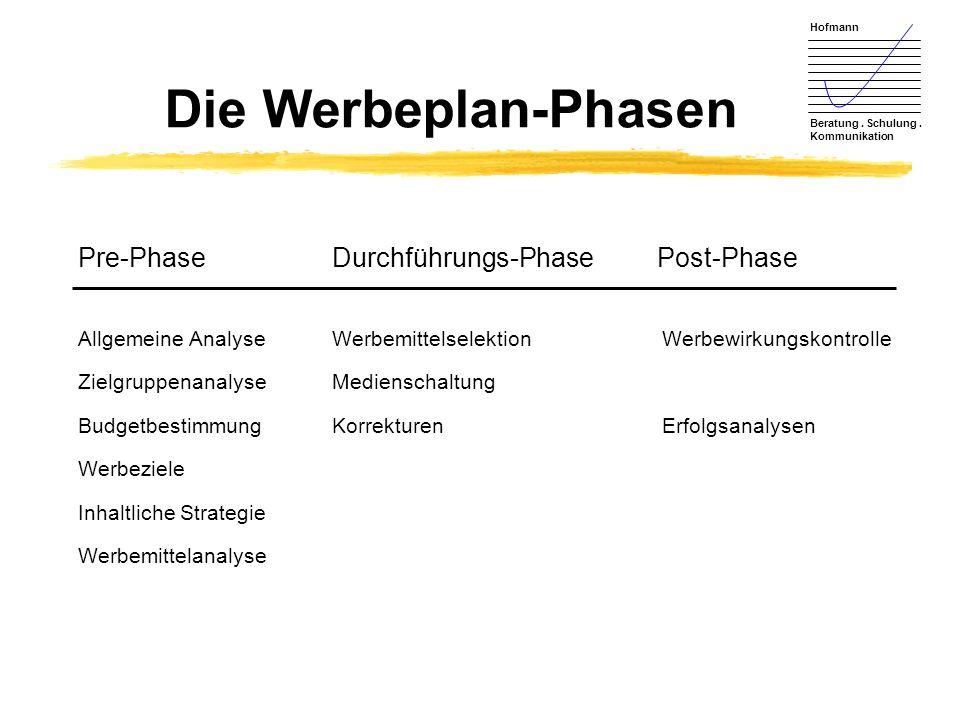 Hofmann Beratung. Schulung. Kommunikation Die Werbeplan-Phasen Pre-PhaseDurchführungs-Phase Post-Phase Allgemeine AnalyseWerbemittelselektionWerbewirk