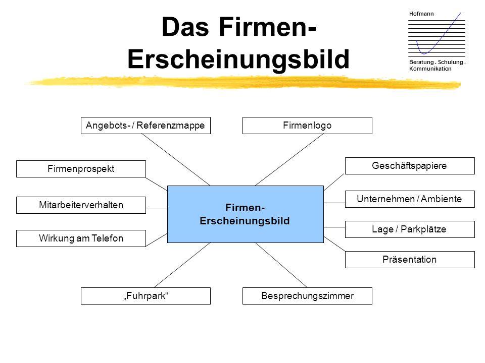 Hofmann Beratung. Schulung. Kommunikation Das Firmen- Erscheinungsbild Firmen- Erscheinungsbild Angebots- / ReferenzmappeFirmenlogo Geschäftspapiere F
