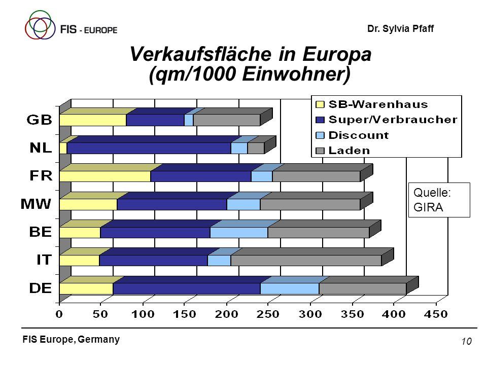10 FIS Europe, Germany Dr. Sylvia Pfaff Verkaufsfläche in Europa (qm/1000 Einwohner) Quelle: GIRA