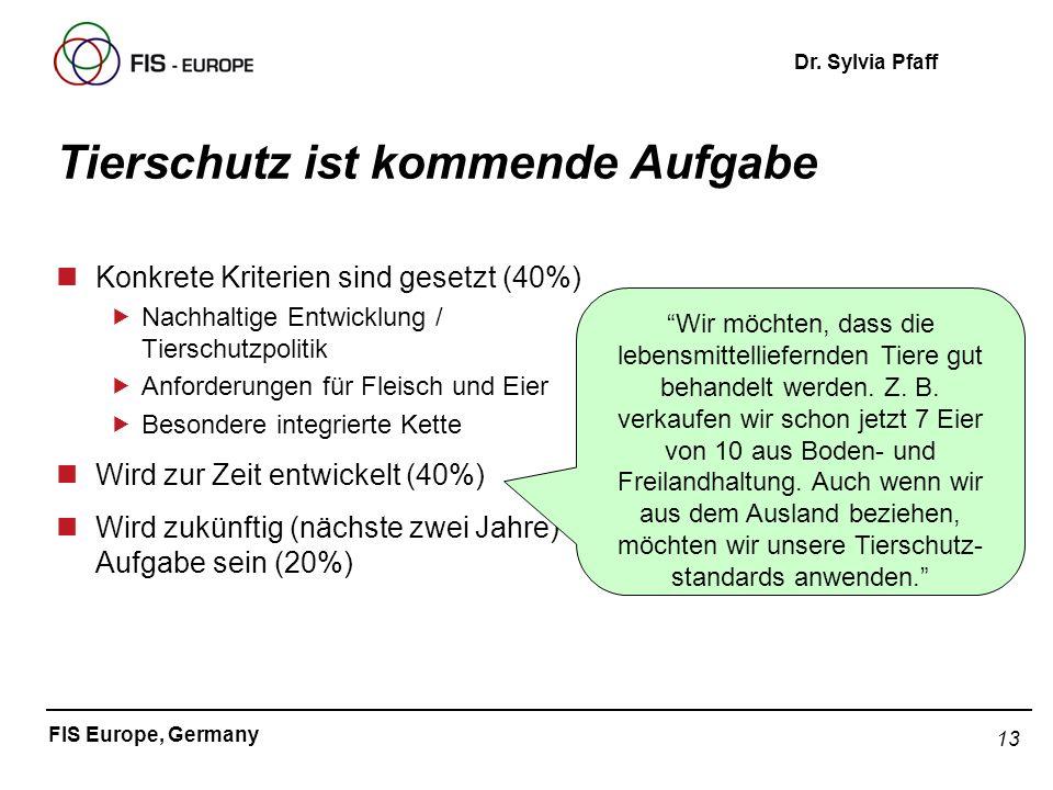 13 FIS Europe, Germany Dr. Sylvia Pfaff Tierschutz ist kommende Aufgabe nKonkrete Kriterien sind gesetzt (40%) Nachhaltige Entwicklung / Tierschutzpol