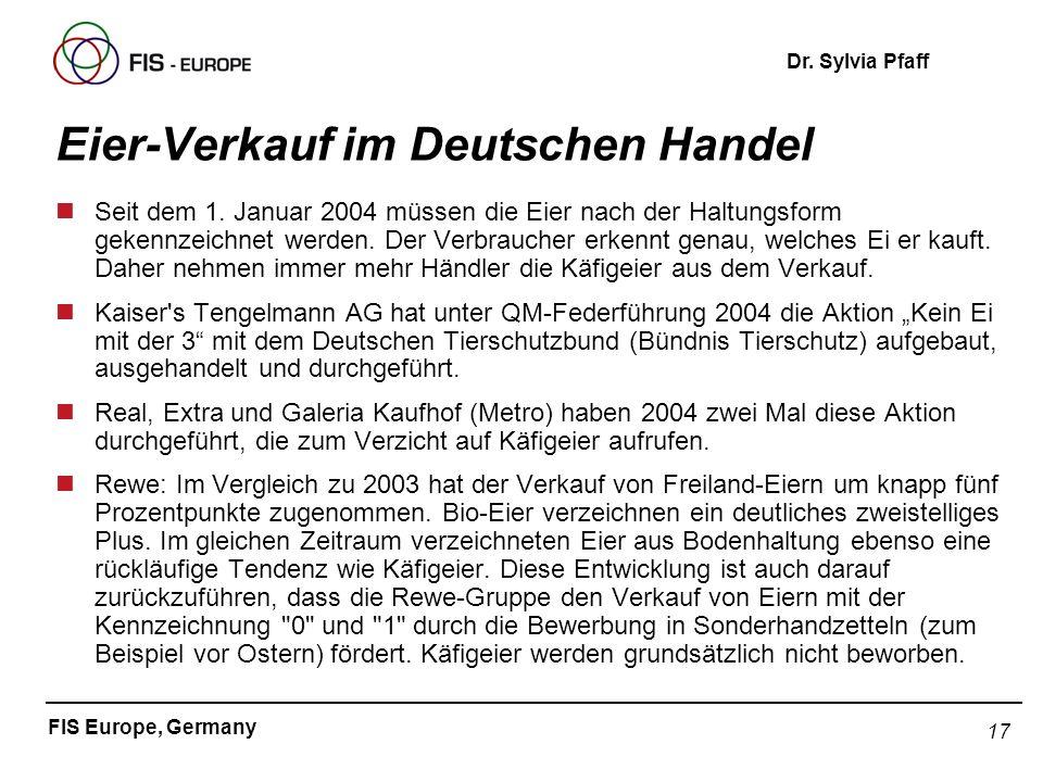 17 FIS Europe, Germany Dr. Sylvia Pfaff Eier-Verkauf im Deutschen Handel nSeit dem 1. Januar 2004 müssen die Eier nach der Haltungsform gekennzeichnet