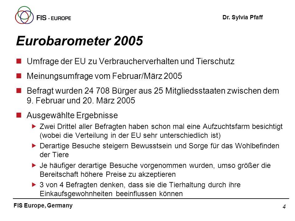 4 FIS Europe, Germany Dr. Sylvia Pfaff Eurobarometer 2005 nUmfrage der EU zu Verbraucherverhalten und Tierschutz nMeinungsumfrage vom Februar/März 200