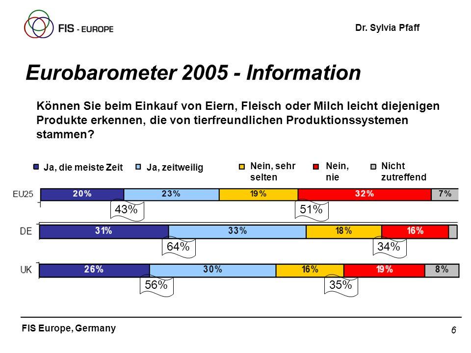 27 FIS Europe, Germany Dr. Sylvia Pfaff ASDA Budgens Somerfield