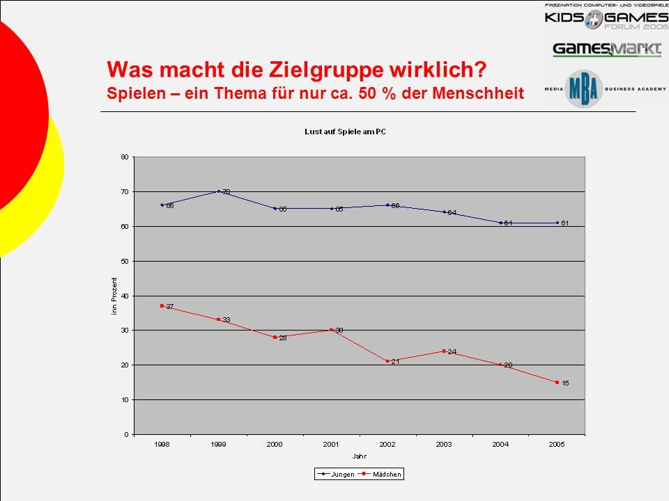 Was geschieht gerade in Deutschland??.